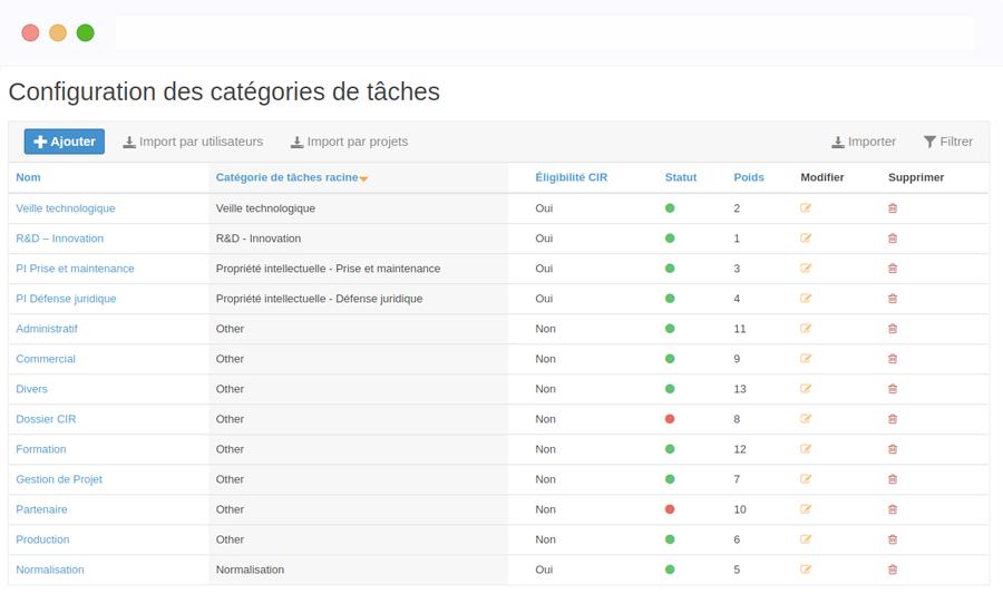 categorie-tache-eligibilite-logiciel-cir-credit-impot-recherche