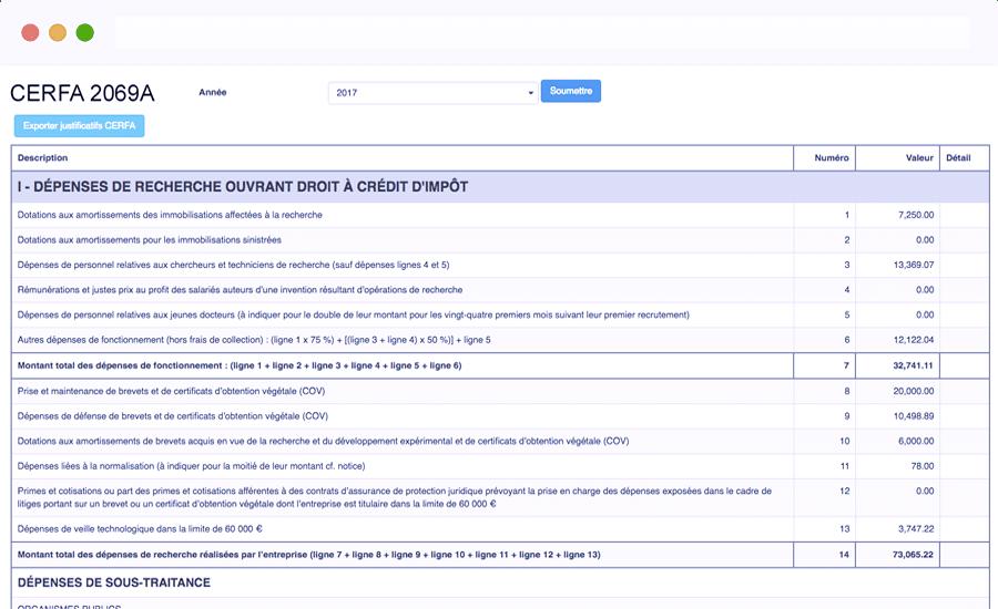 Formulaire CERFA 2069A - Logiciel et option CIR de LabOxy - Crédit d'impôt recherche Innovation