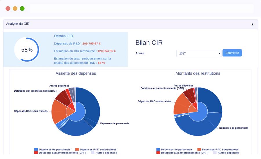 Logiciel CIR, valorisation et analyse du crédit d'impôt recherche - LabOxy
